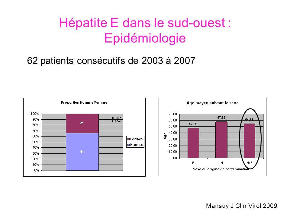 Hépatite E dans le sud-ouest : Epidémiologie