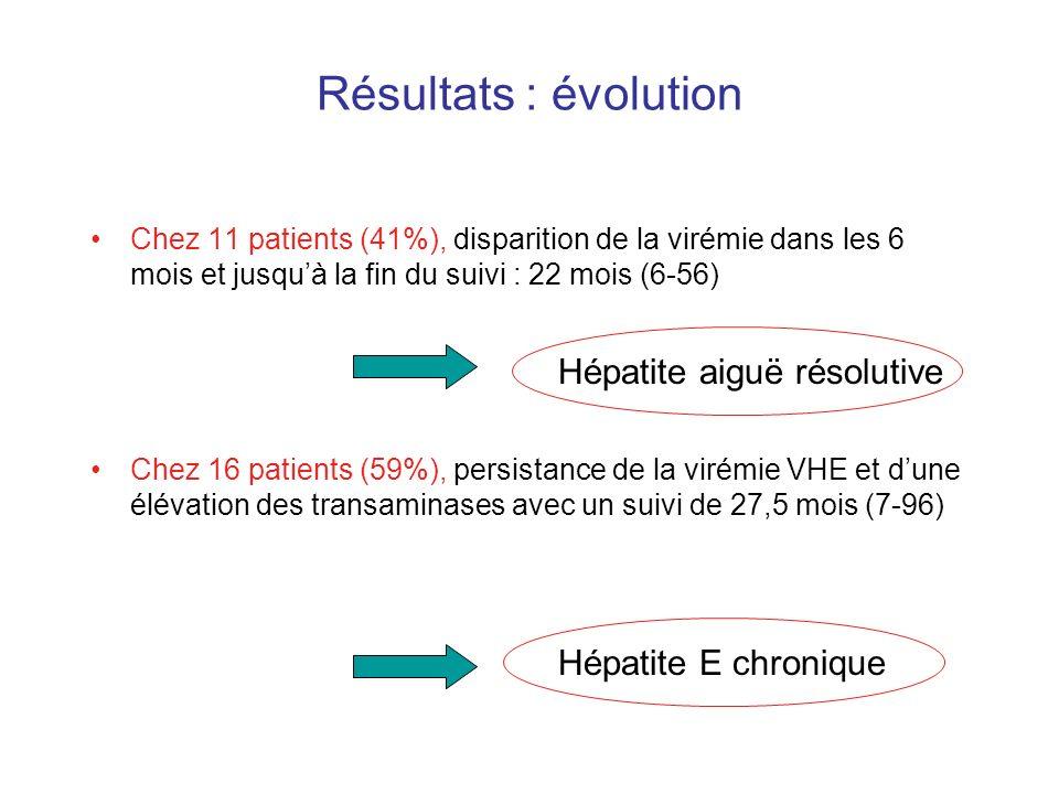 Résultats : évolution Hépatite aiguë résolutive Hépatite E chronique
