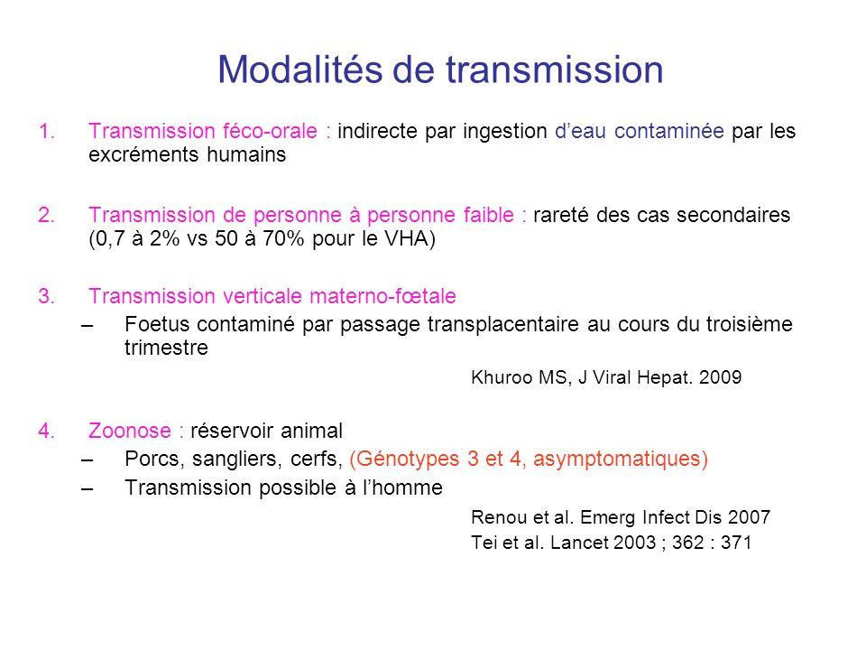 Modalités de transmission
