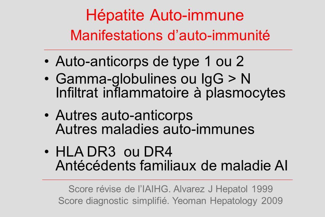 Hépatite Auto-immune Manifestations d'auto-immunité
