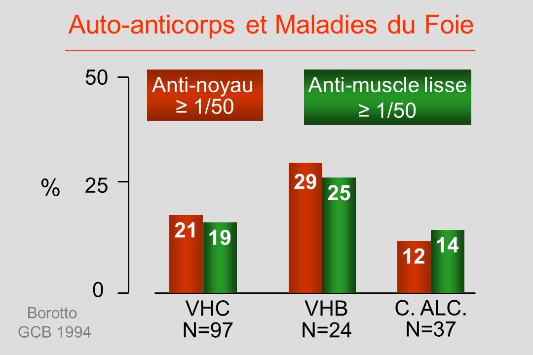 Auto-anticorps et Maladies du Foie