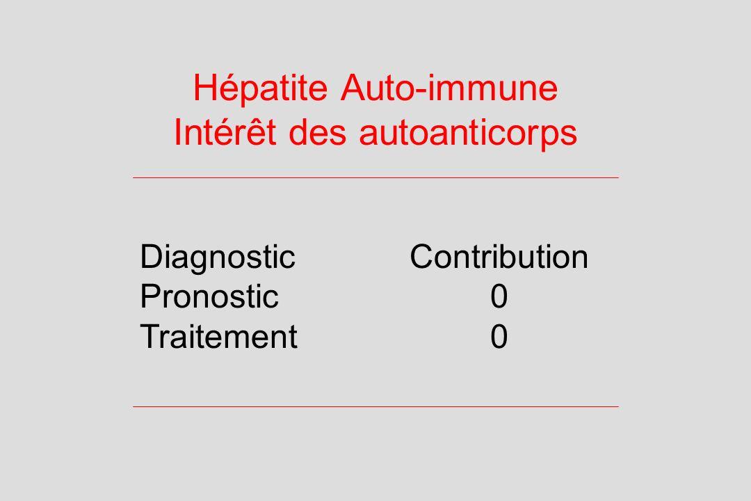 Hépatite Auto-immune Intérêt des autoanticorps