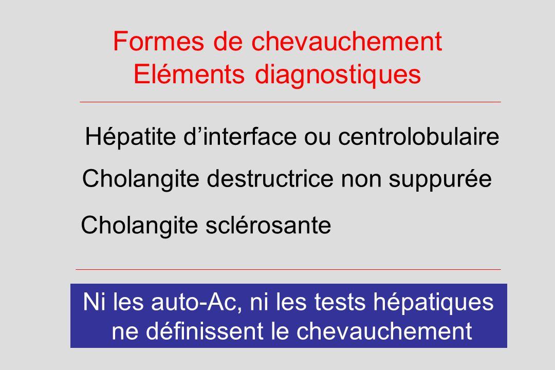 Formes de chevauchement Eléments diagnostiques