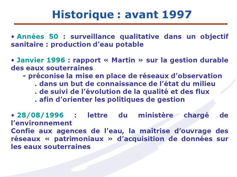 Historique : avant 1997 Années 50 : surveillance qualitative dans un objectif sanitaire : production d'eau potable.
