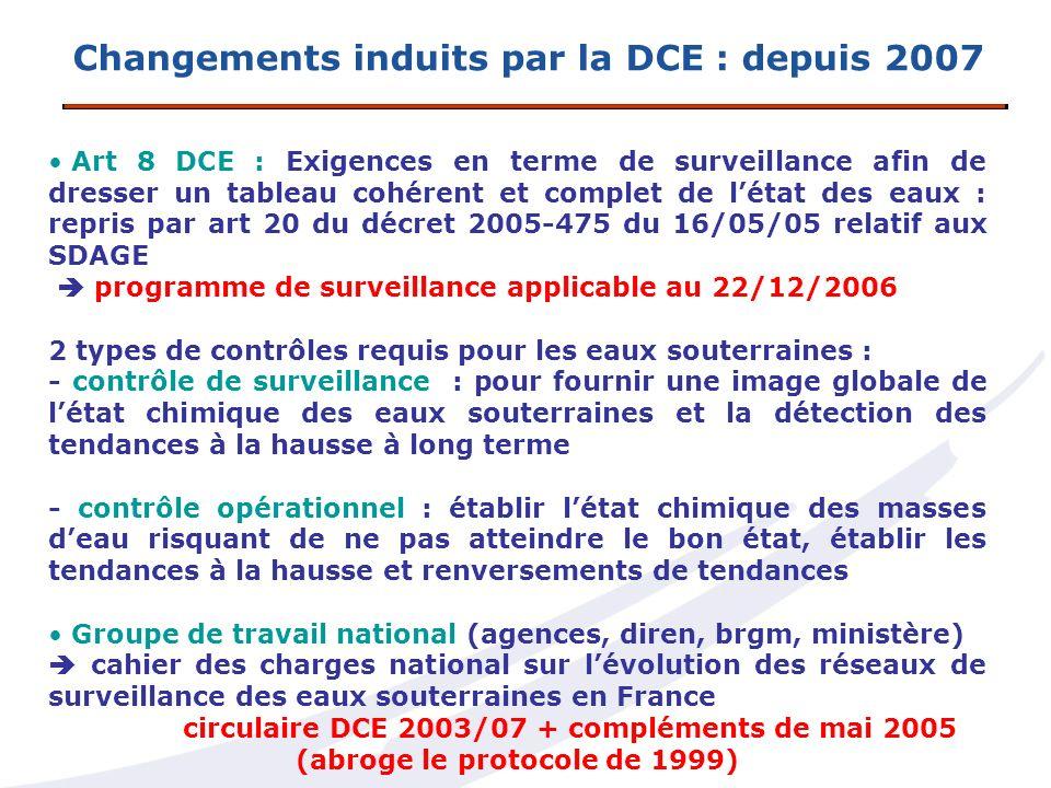 Changements induits par la DCE : depuis 2007