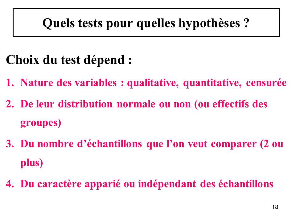 Quels tests pour quelles hypothèses