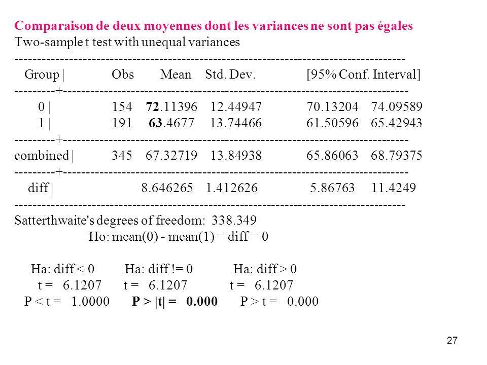 Comparaison de deux moyennes dont les variances ne sont pas égales