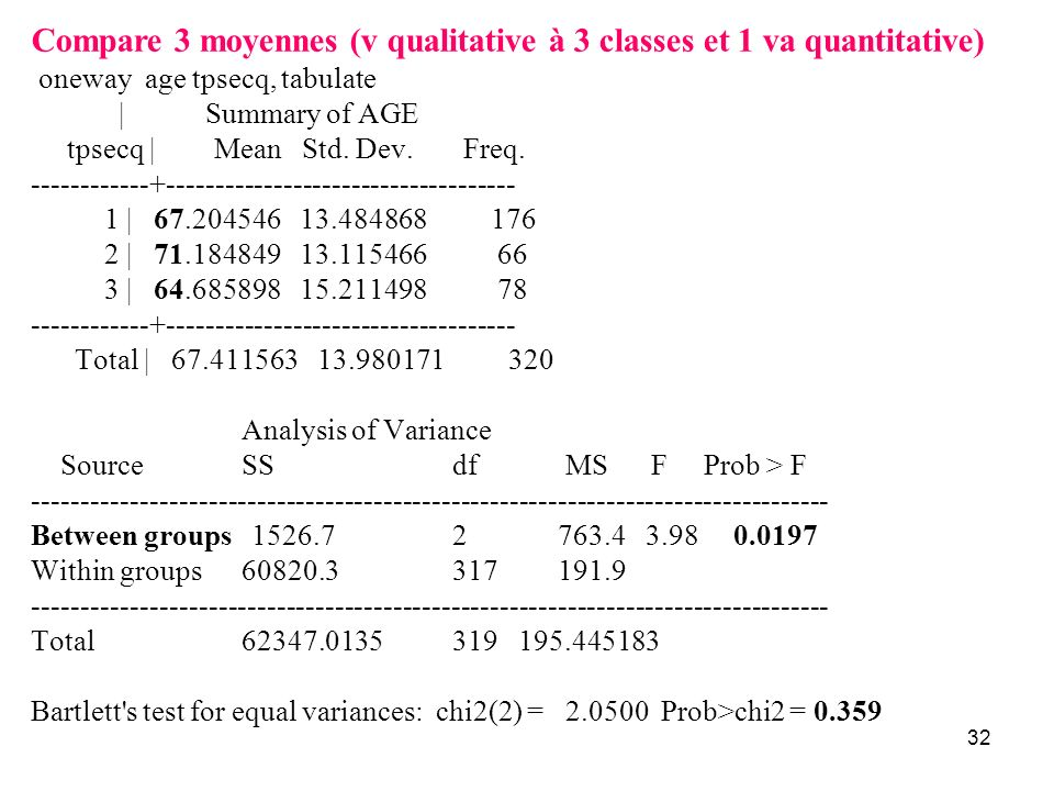 Compare 3 moyennes (v qualitative à 3 classes et 1 va quantitative)
