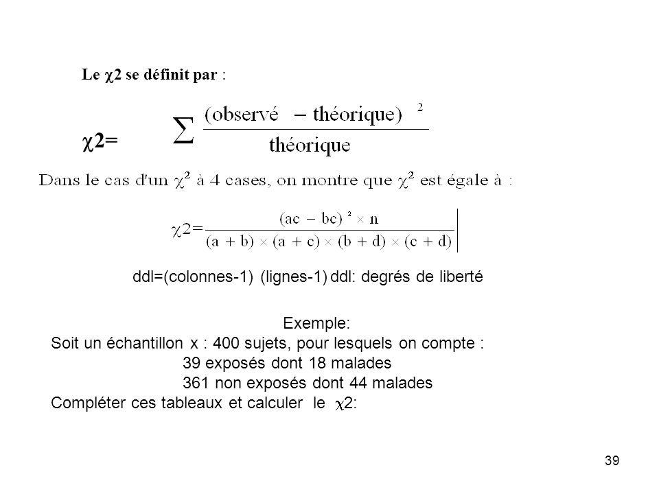 ddl=(colonnes-1) (lignes-1) ddl: degrés de liberté