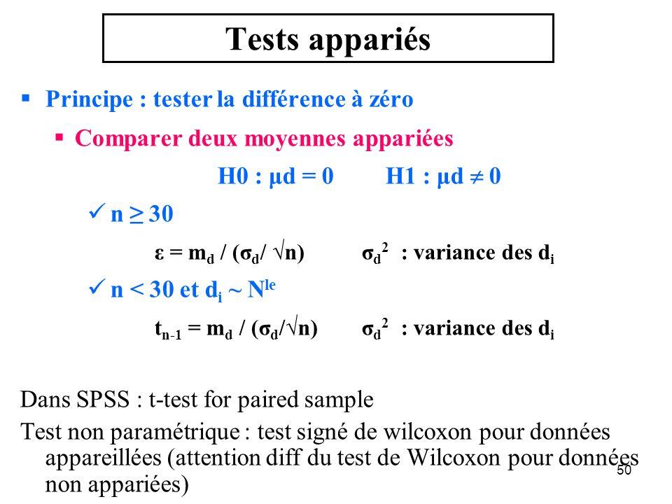 Tests appariés Principe : tester la différence à zéro