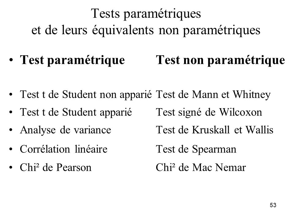 Tests paramétriques et de leurs équivalents non paramétriques