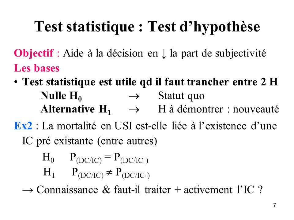 Test statistique : Test d'hypothèse