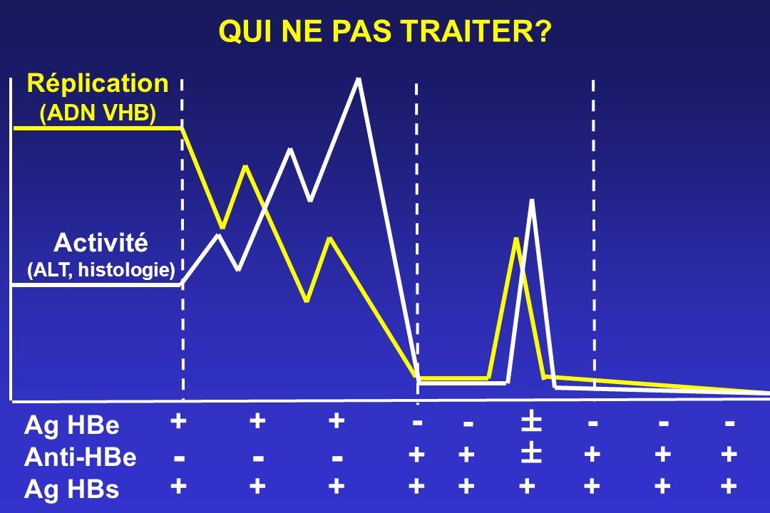 - - - - - - - - QUI NE PAS TRAITER + + + ± + + ± + + + + + + + + + +