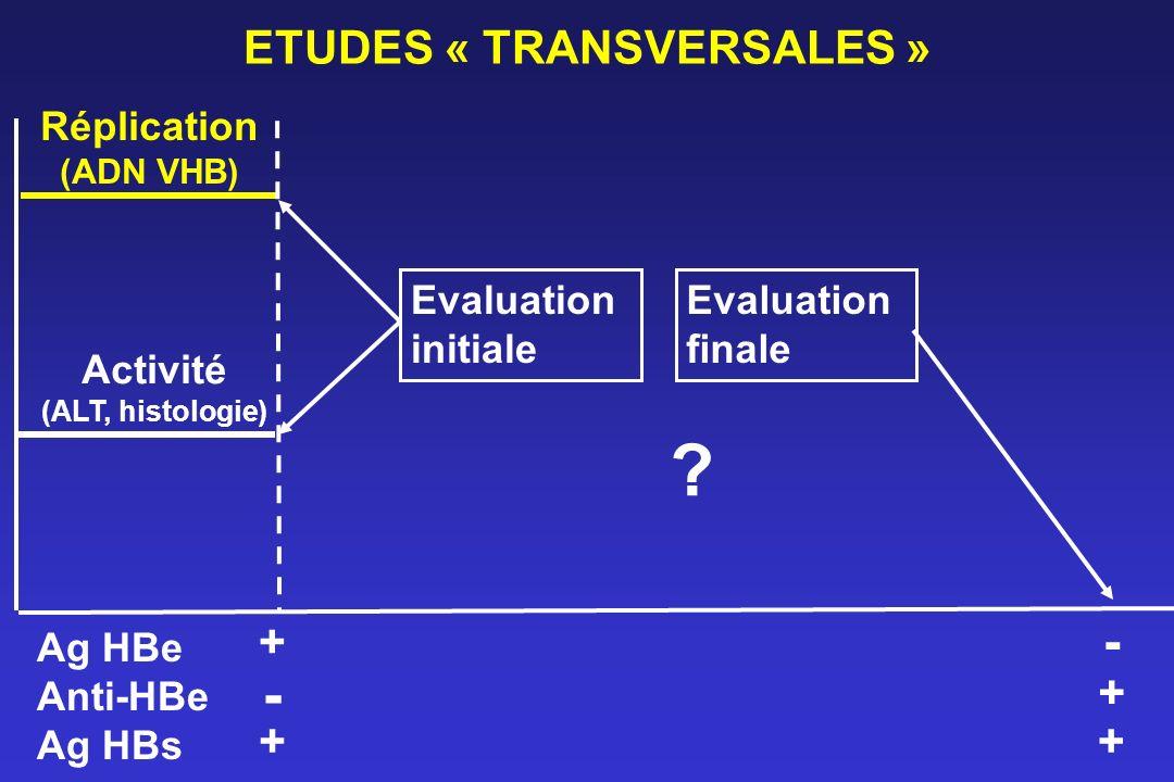 ETUDES « TRANSVERSALES »