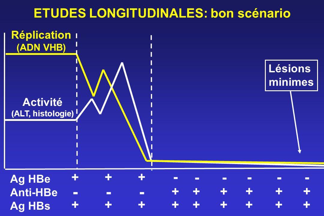 ETUDES LONGITUDINALES: bon scénario