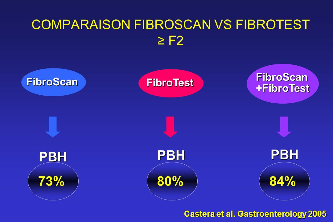 COMPARAISON FIBROSCAN VS FIBROTEST ≥ F2