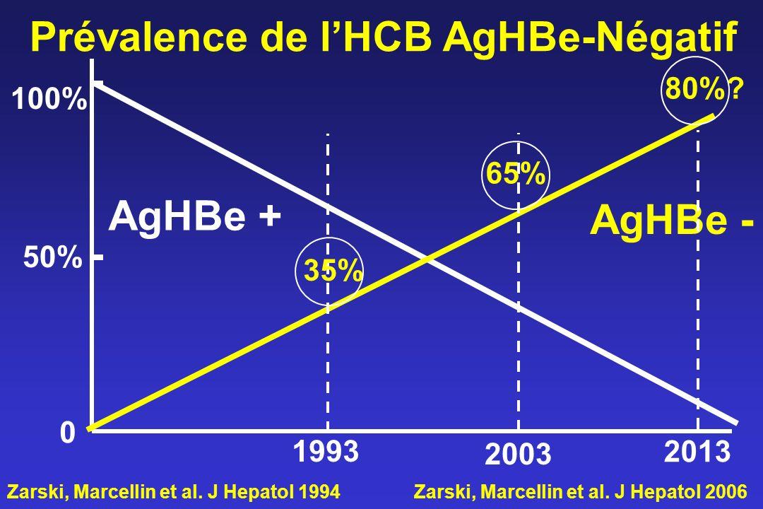 Prévalence de l'HCB AgHBe-Négatif