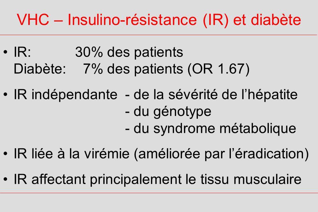 VHC – Insulino-résistance (IR) et diabète