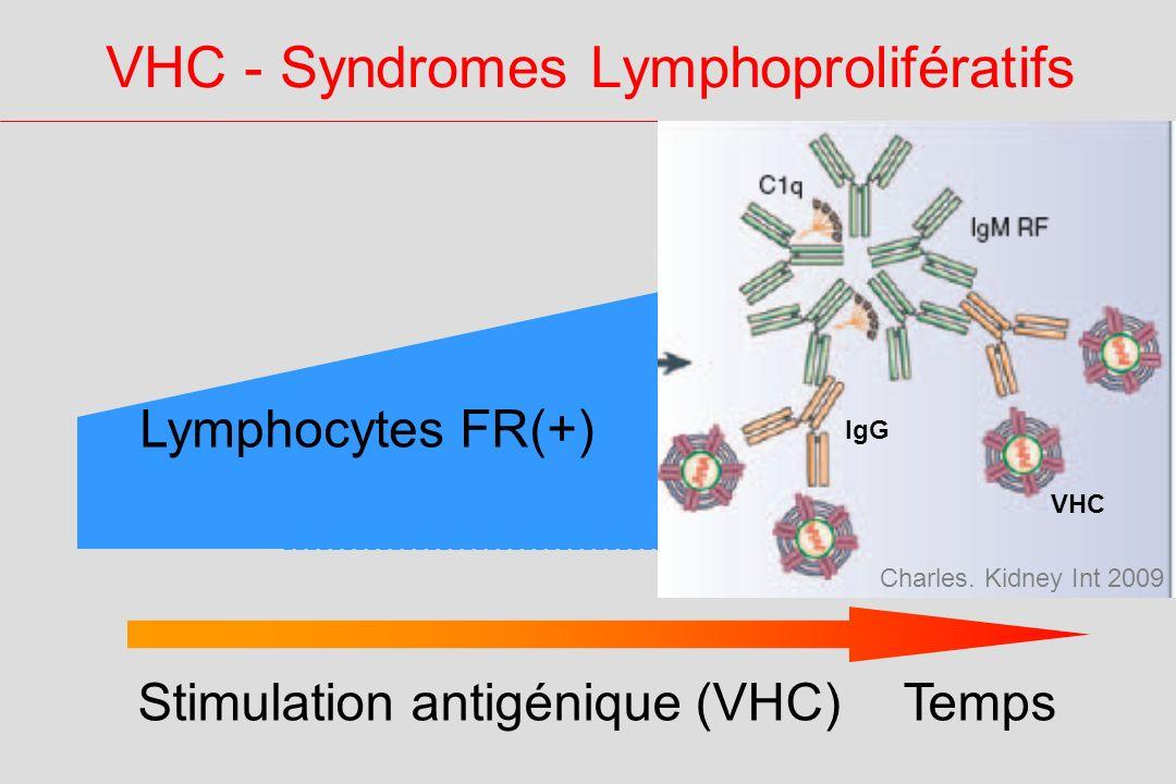 VHC - Syndromes Lymphoprolifératifs