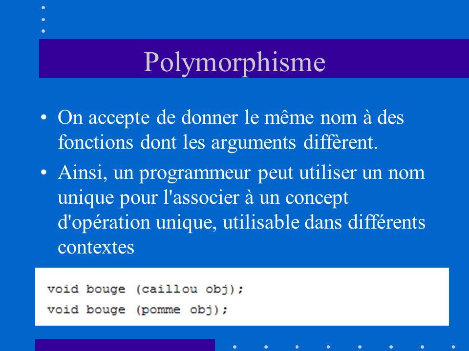 Polymorphisme On accepte de donner le même nom à des fonctions dont les arguments diffèrent.