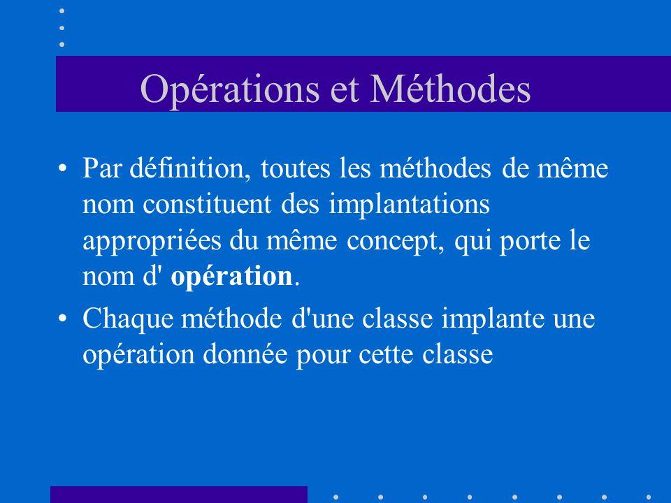 Opérations et Méthodes