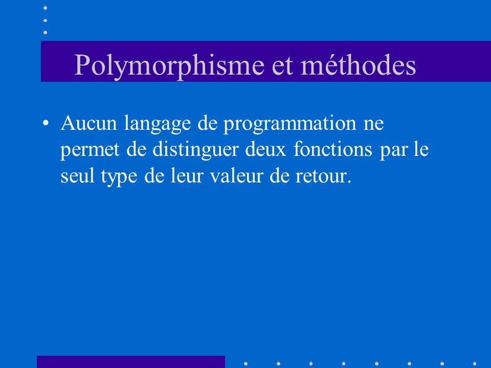 Polymorphisme et méthodes