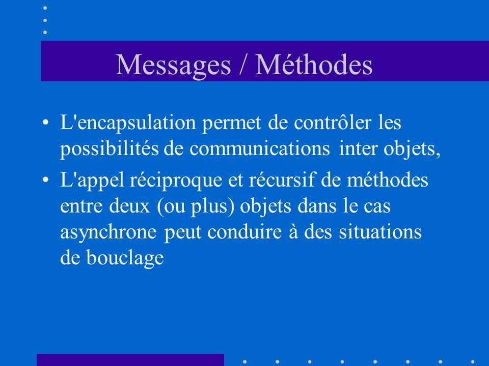 Messages / Méthodes L encapsulation permet de contrôler les possibilités de communications inter objets,