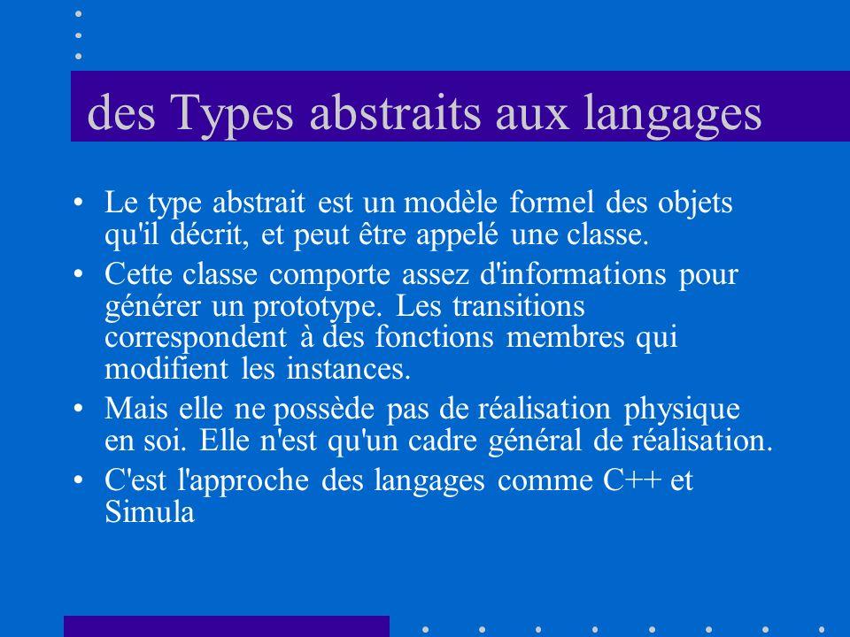 des Types abstraits aux langages