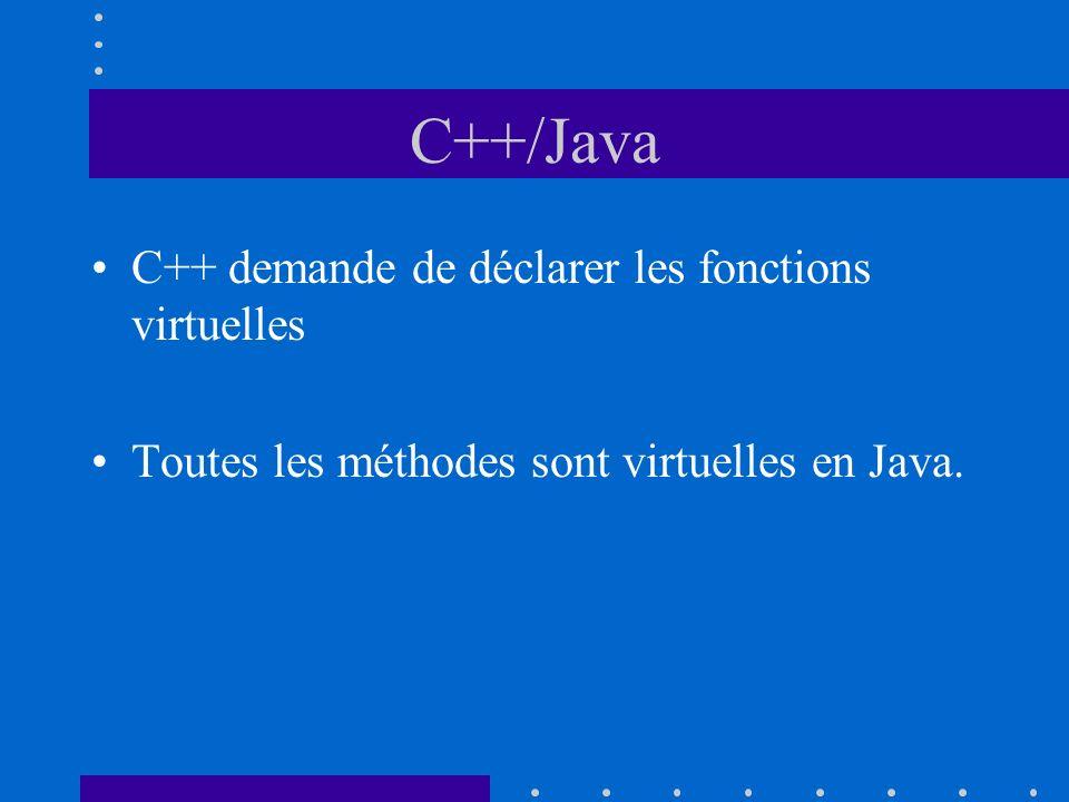 C++/Java C++ demande de déclarer les fonctions virtuelles