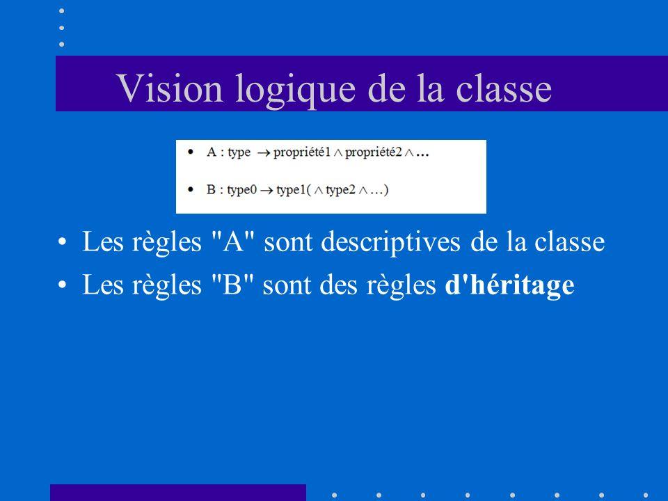 Vision logique de la classe