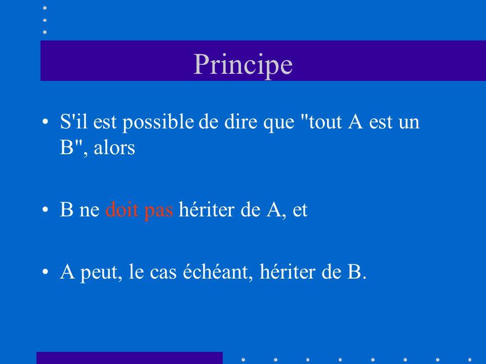 Principe S il est possible de dire que tout A est un B , alors