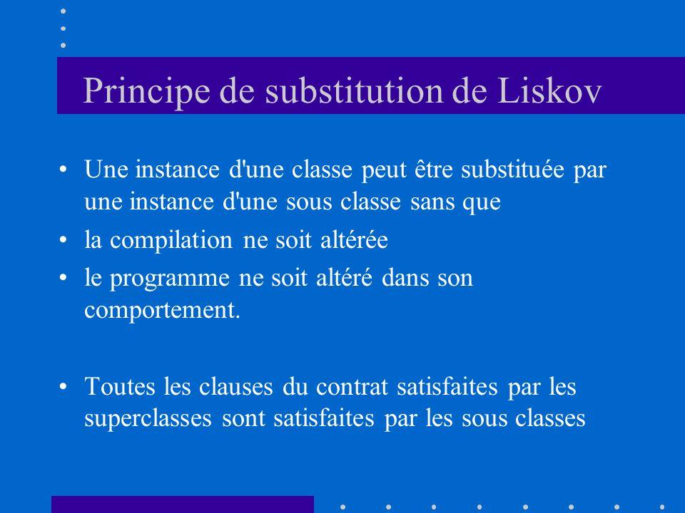 Principe de substitution de Liskov