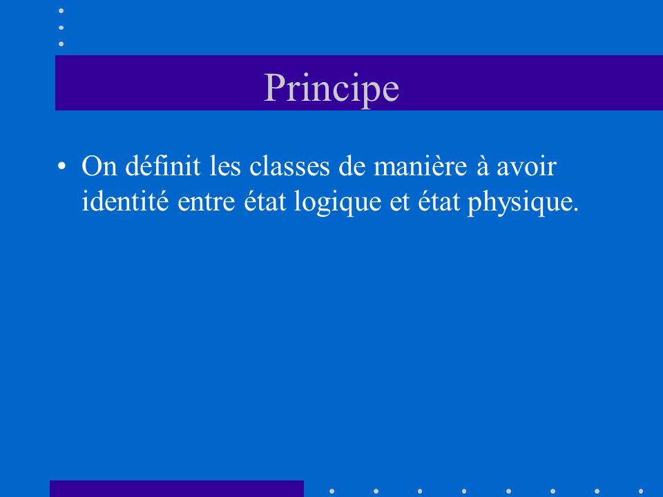Principe On définit les classes de manière à avoir identité entre état logique et état physique.