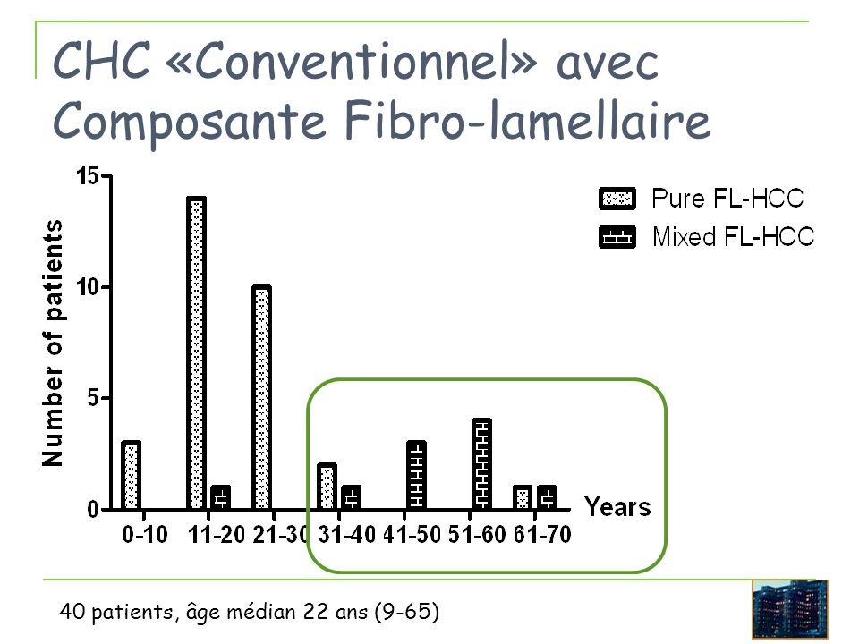 CHC «Conventionnel» avec Composante Fibro-lamellaire