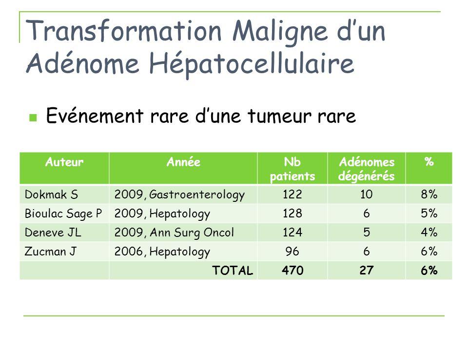 Transformation Maligne d'un Adénome Hépatocellulaire
