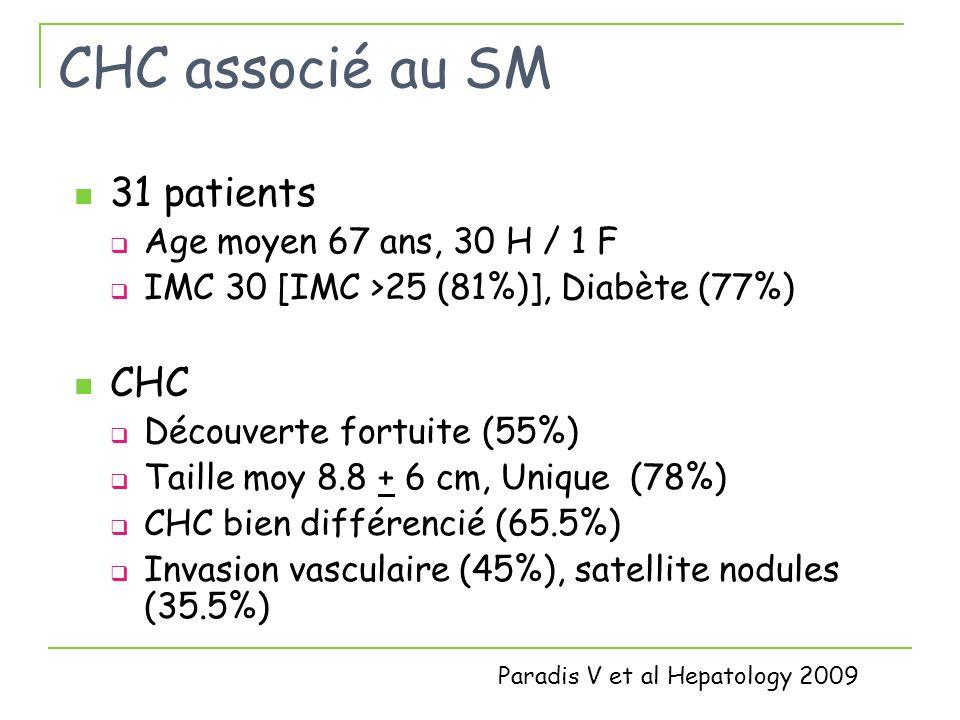 CHC associé au SM 31 patients CHC Age moyen 67 ans, 30 H / 1 F