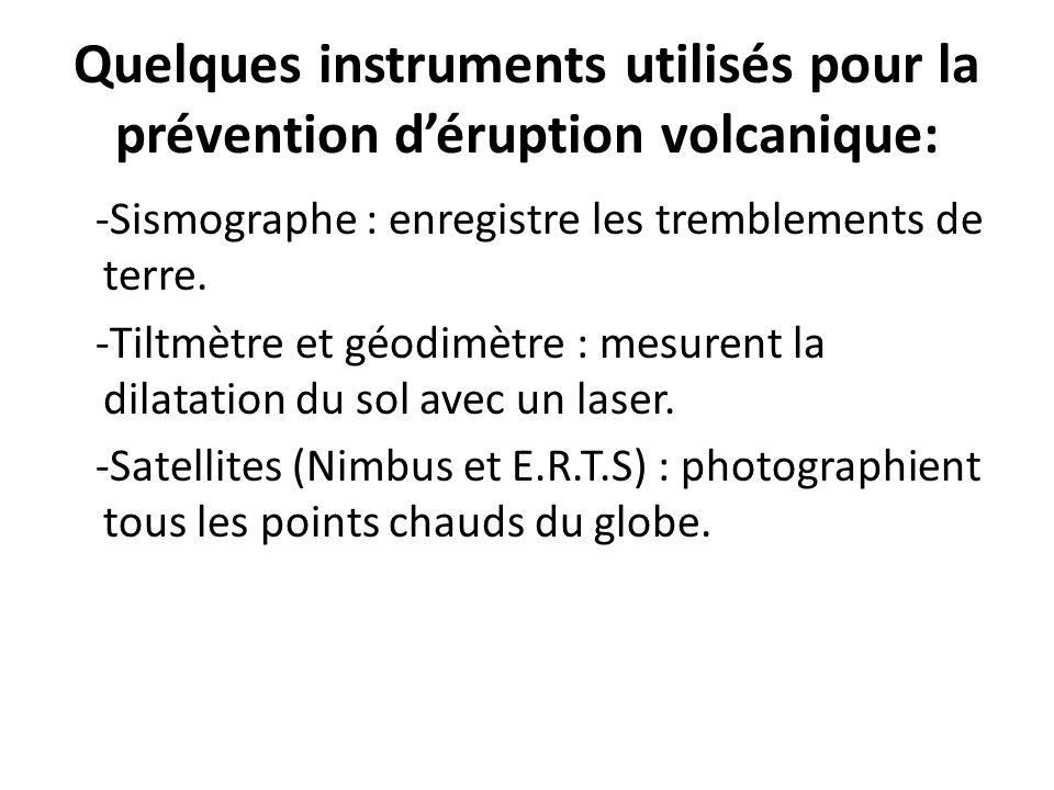 Quelques instruments utilisés pour la prévention d'éruption volcanique: