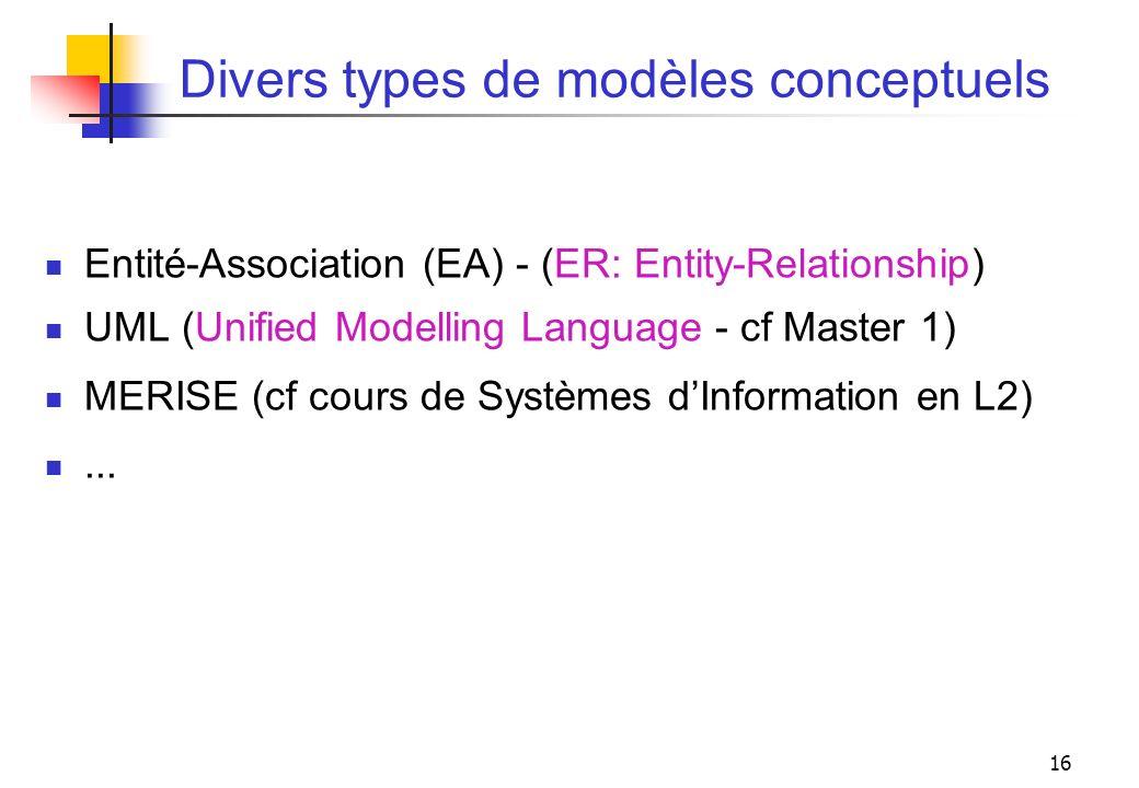 Divers types de modèles conceptuels