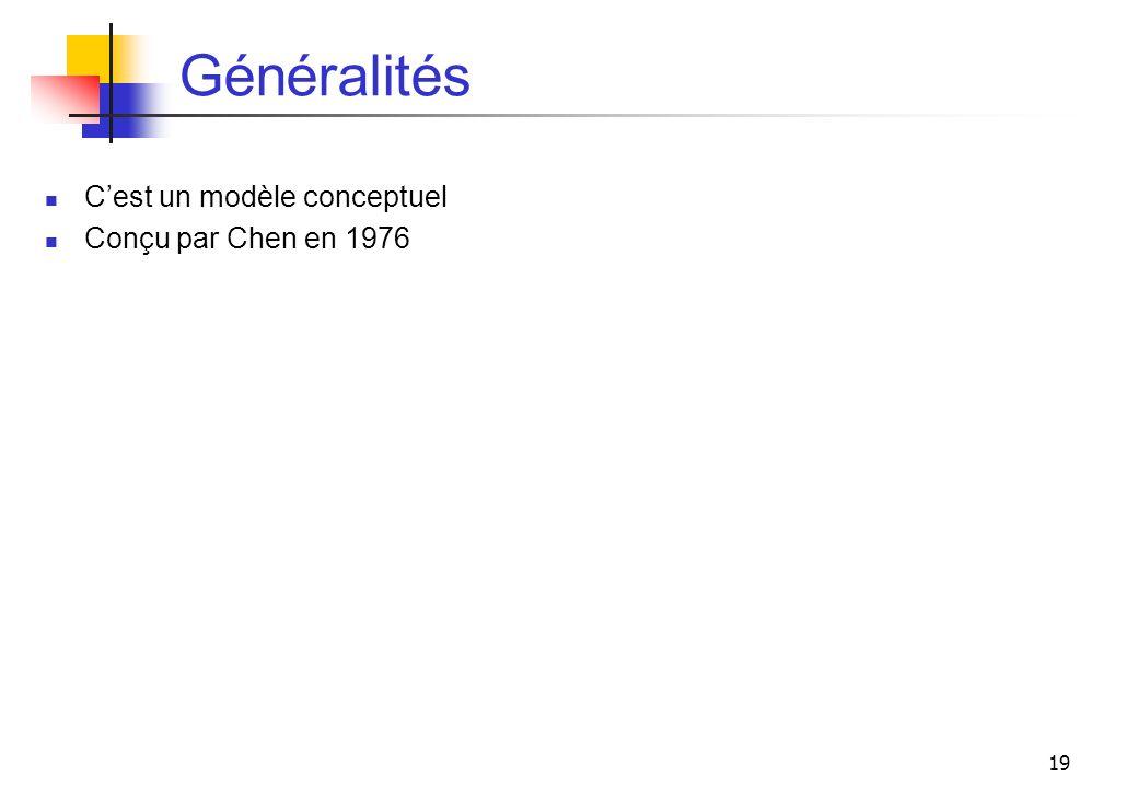 Généralités C'est un modèle conceptuel Conçu par Chen en 1976