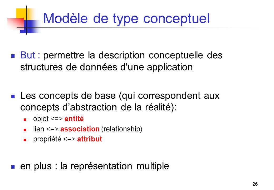 Modèle de type conceptuel