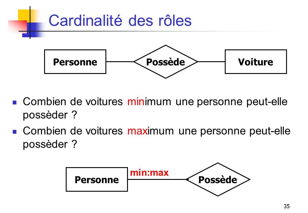 Cardinalité des rôles Possède. Combien de voitures minimum une personne peut-elle possèder