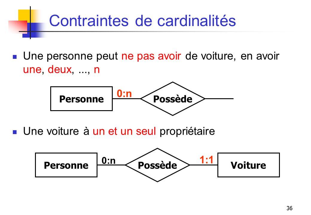 Contraintes de cardinalités