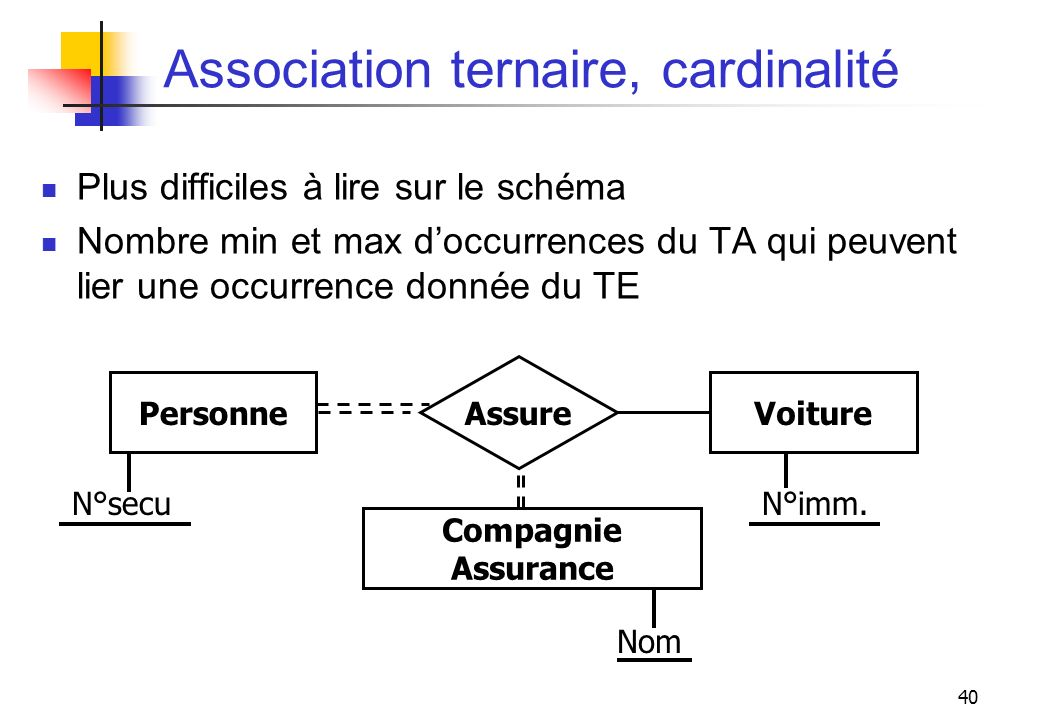 Association ternaire, cardinalité