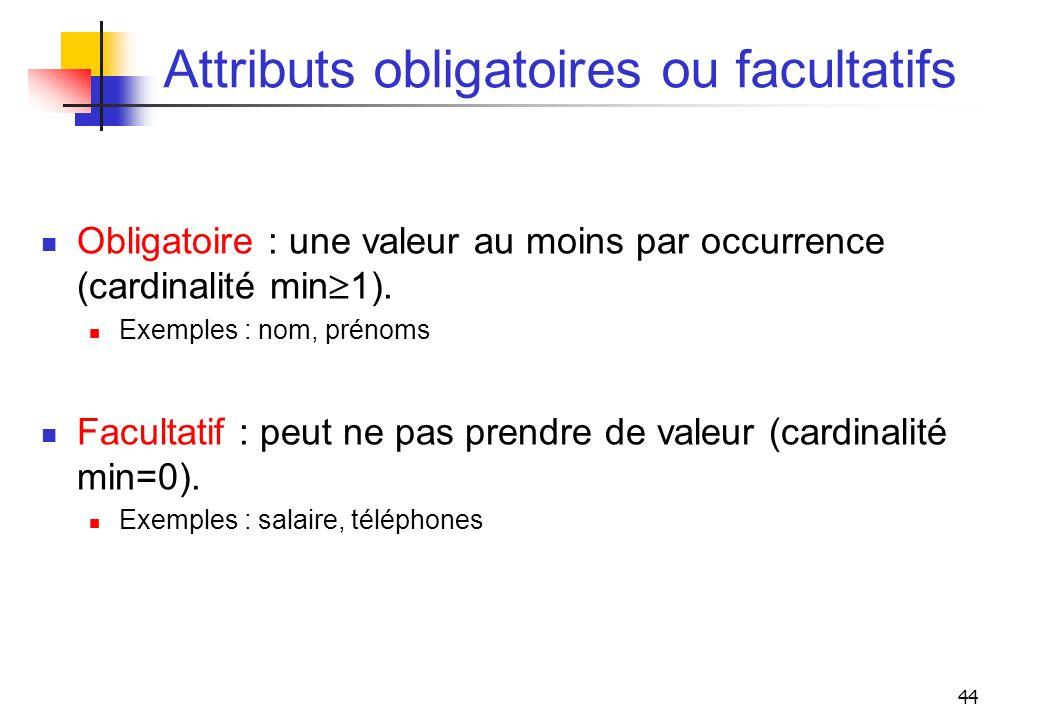 Attributs obligatoires ou facultatifs