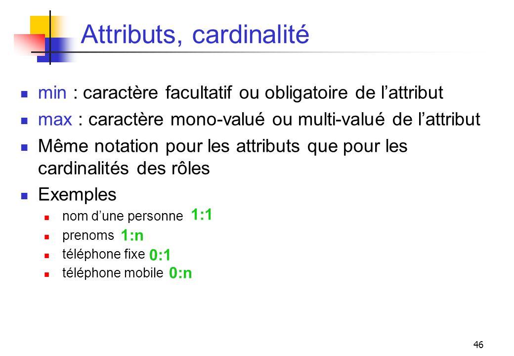 Attributs, cardinalité