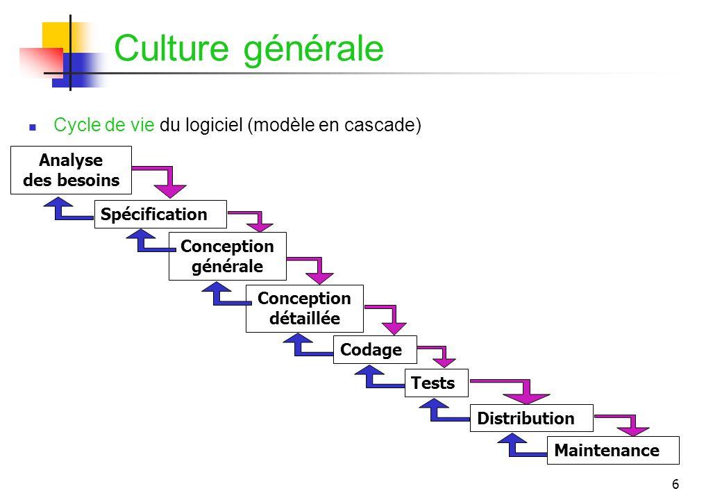 Culture générale Cycle de vie du logiciel (modèle en cascade) Analyse