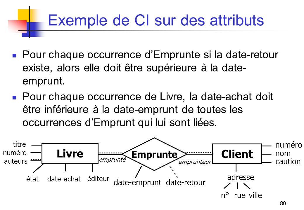 Exemple de CI sur des attributs