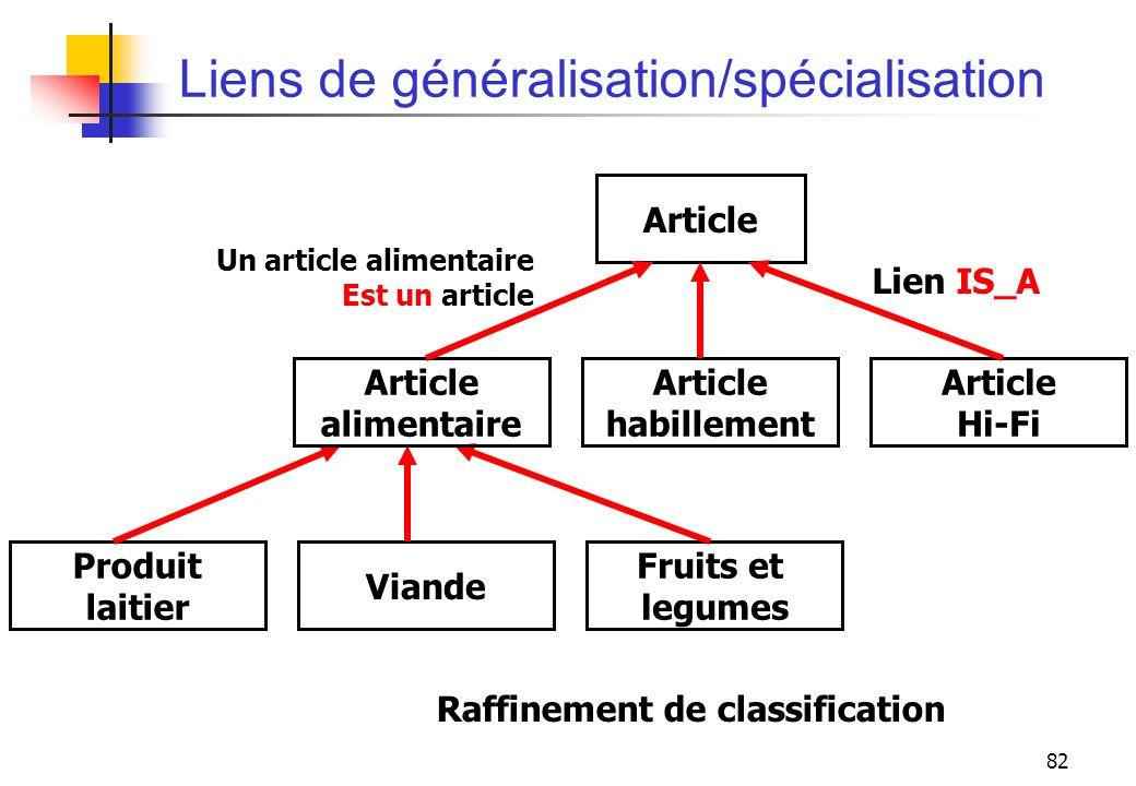 Liens de généralisation/spécialisation