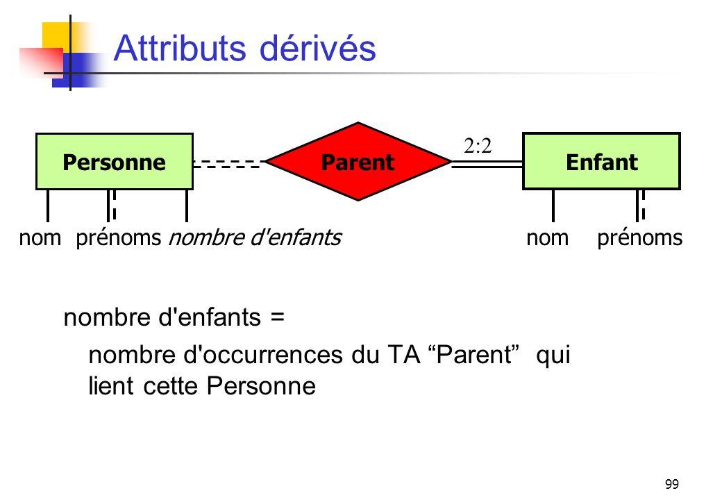 Attributs dérivés nombre d enfants =