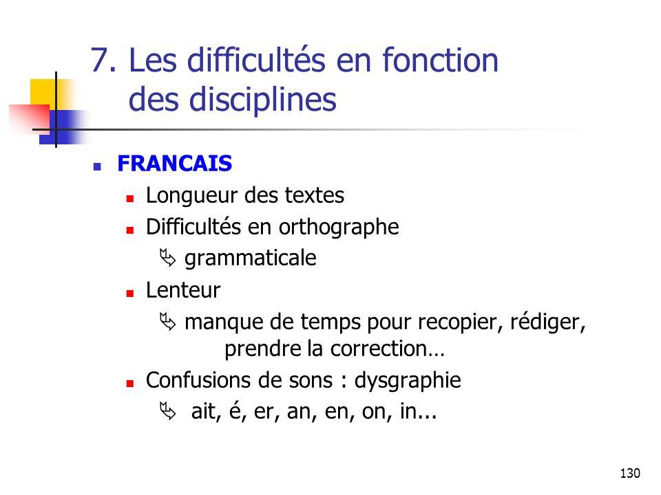 7. Les difficultés en fonction des disciplines